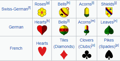 the ancient symbols of the playing card symbols (spanish, german)